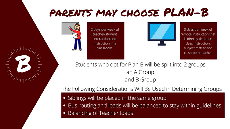 Plan B, which will have students attending in the classroom two days a week and remote learning three days a weeks